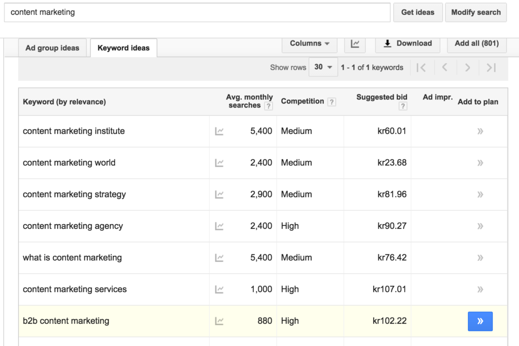 Content Marketing Google Keyword Planner