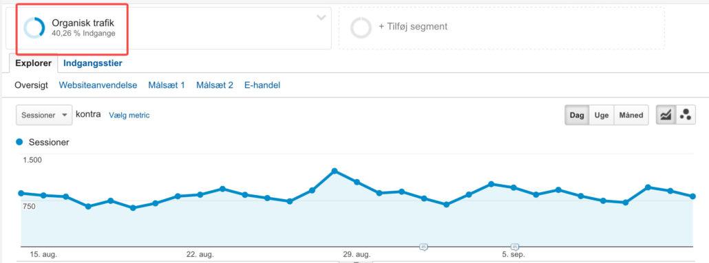 Organiske besøgende i Google Analytics
