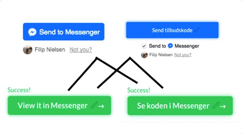 Messenger Markedsføring