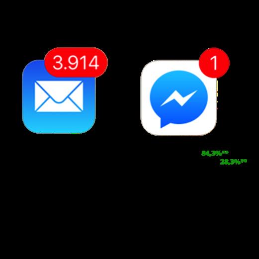Email kontra Messenger